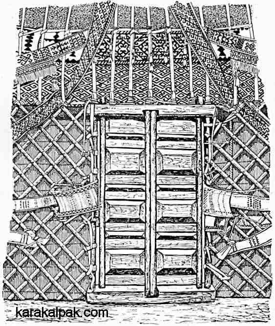 Drawing of the decoration of the yurt door